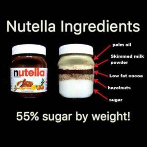Il y a quoi dans le Nutella ?
